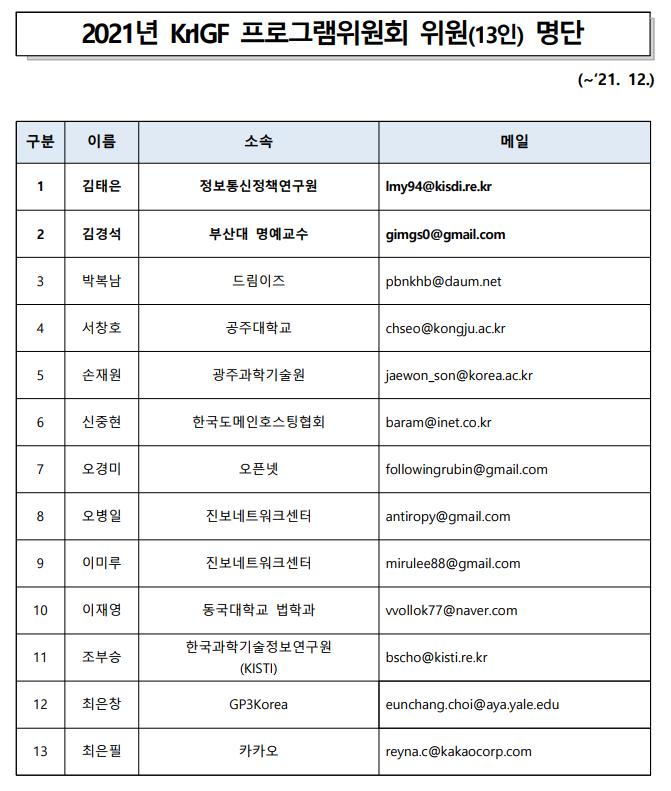 2021 프로그램위원회 명단